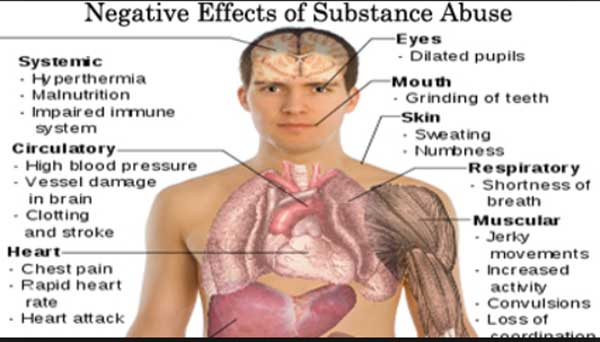 drug addiction pleasure or pain essay Addiction psychology mostly comprises the  with information about the pain  (or what we refer to as addiction) include compulsive drug use.