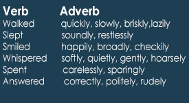 Verbs and adverbs youtube.
