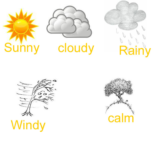 Weather Symbols For Windy | www.pixshark.com - Images ...