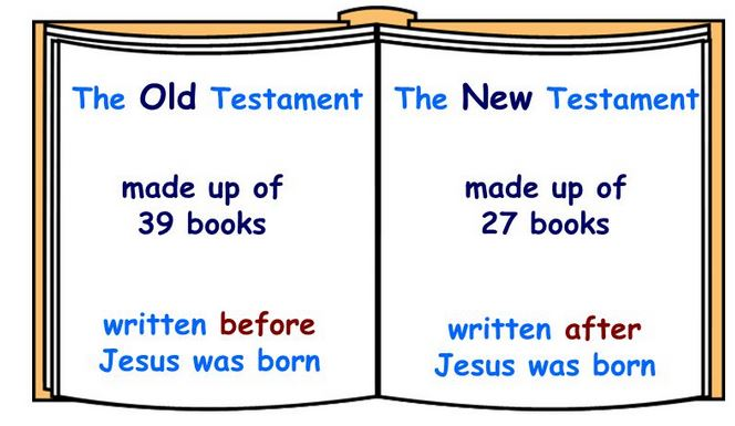 Elimu The Bible