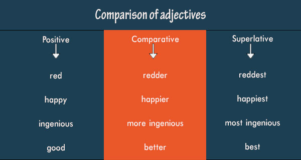 Adjectives For Black Cat