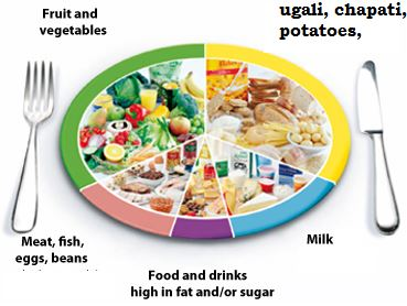 Good Food Handling Practices