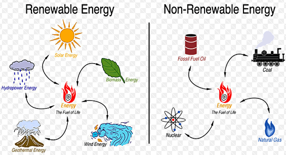 Clean Energy Sources Definition - Onvacations Wallpaper
