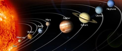 planets in order closest to the sun - photo #40