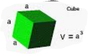how to work out volume of a cube